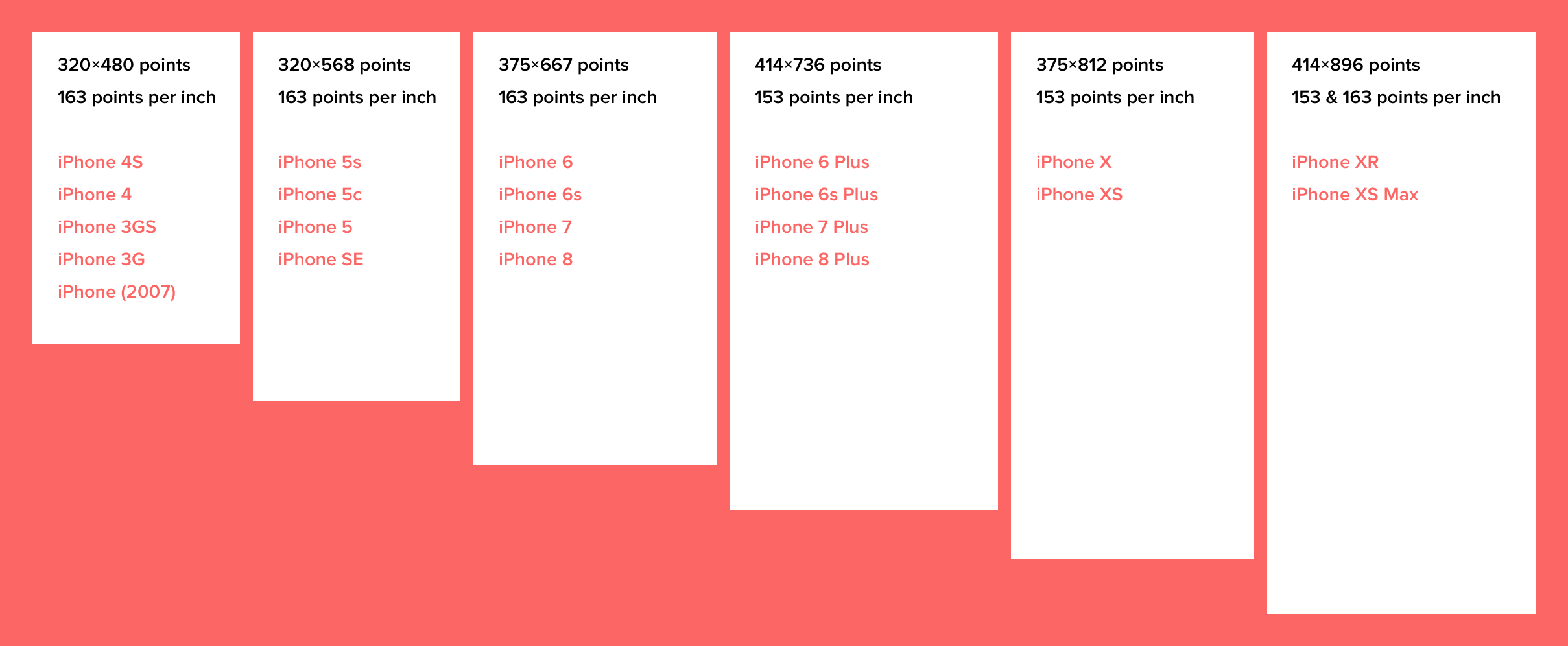 My app design workflow for Designing an iphone app