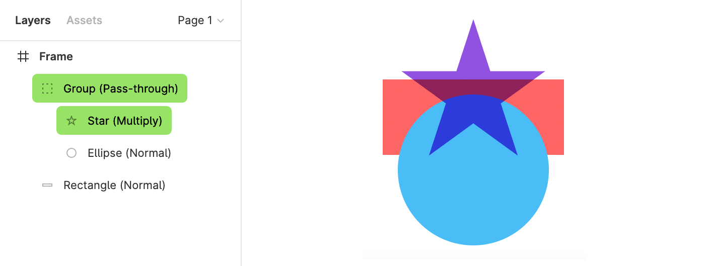 A purple star making a blue circle and red rectangle darker