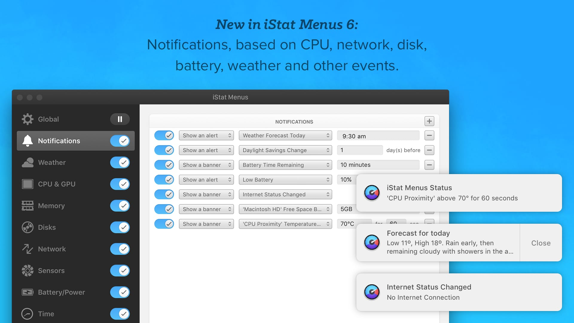 Notifications, based on CPU, network, disk, battery, weather and other events.